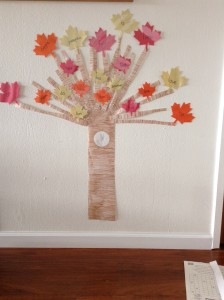 Empowering Parents to Teach- Sight Word Tree