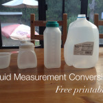 Empowering Parents to Teach- Liquid Measurement Conversion