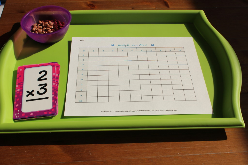 Empowering Parents To Teach: Multiplication Chart Activity