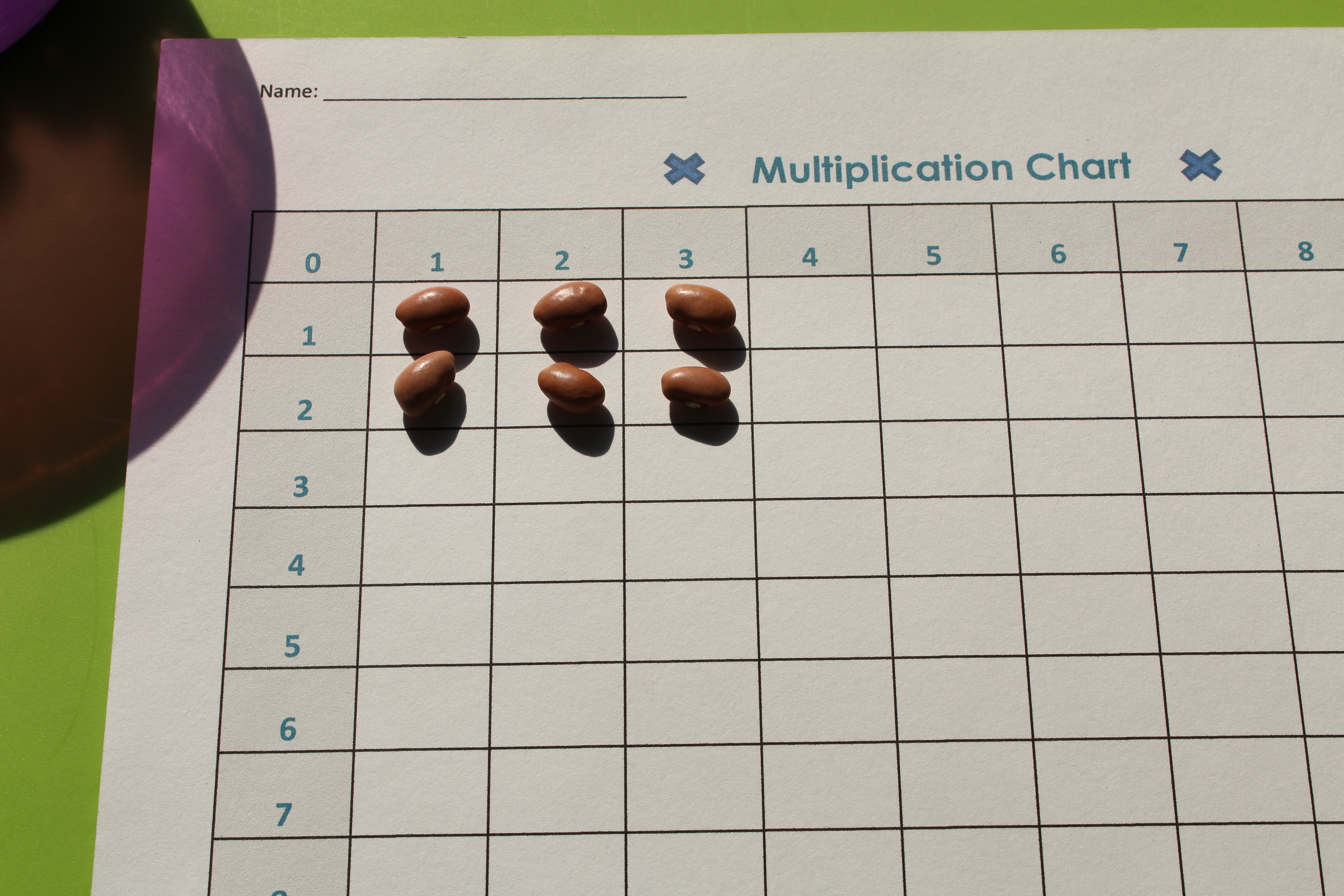 Teaching multiplication free printable chart included empowering parents to teach multiplication chart nvjuhfo Images